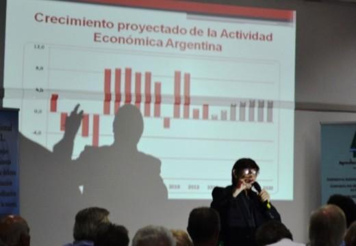 """""""Perspectivas de la economía argentina y los mercados agropecuarios"""""""