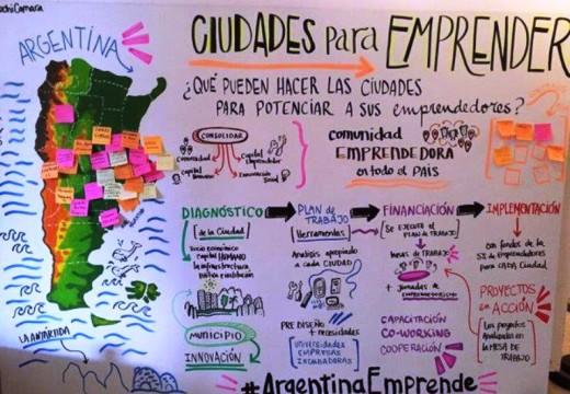 Las Parejas. Ciudad emprendedora Nacional.