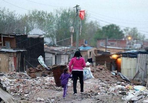 La pobreza en Argentina superó el 40% y alcanza a 16 millones de personas