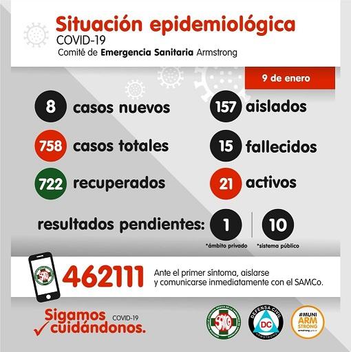 Situación Epidemiológica de Armstrong. Día 9 de enero.
